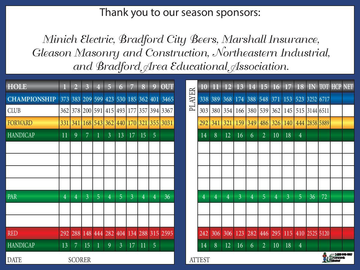 2017 Scorecard Page 2